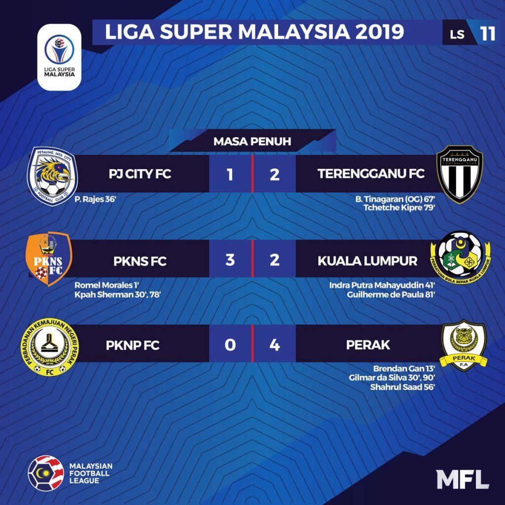 Indra Putra Mahayuddin jaring gol ke-100